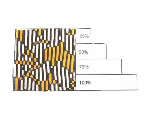 Cómo y por qué debería hacer una prueba de estiramiento de tejido de punto